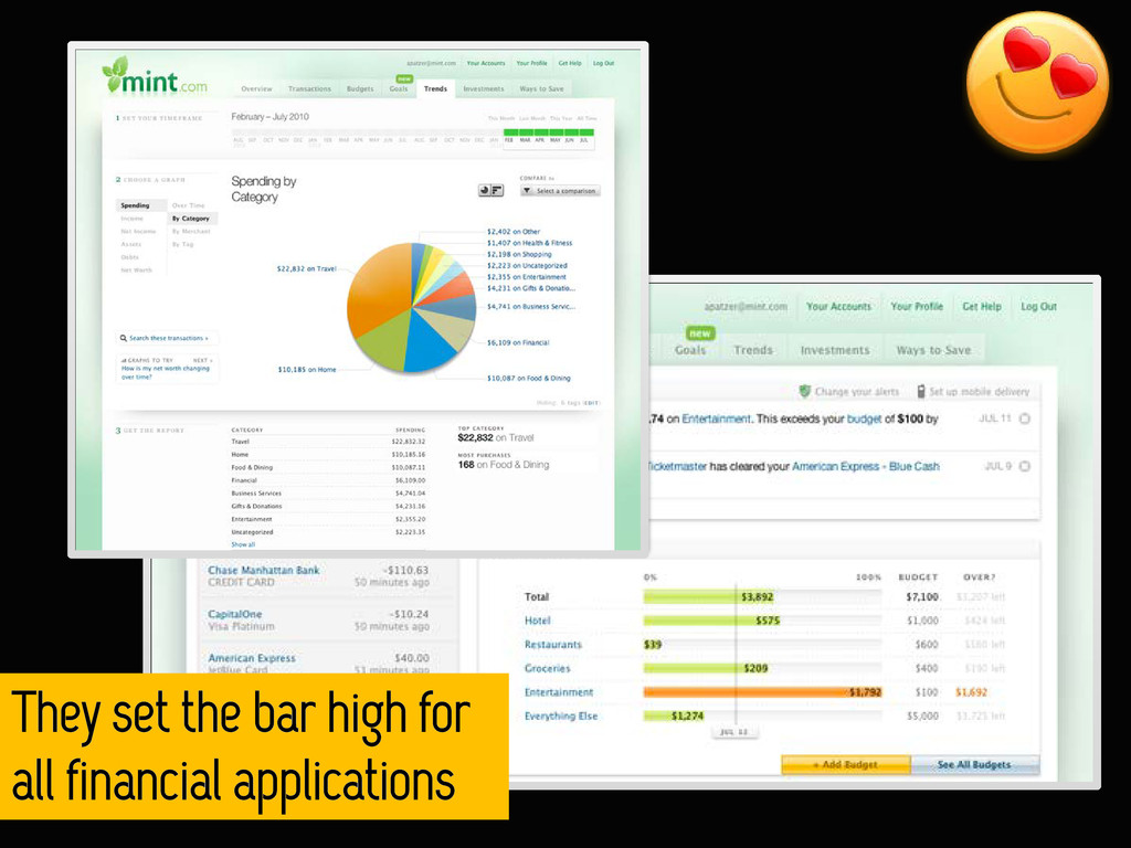 They set the bar high for all financial applica...