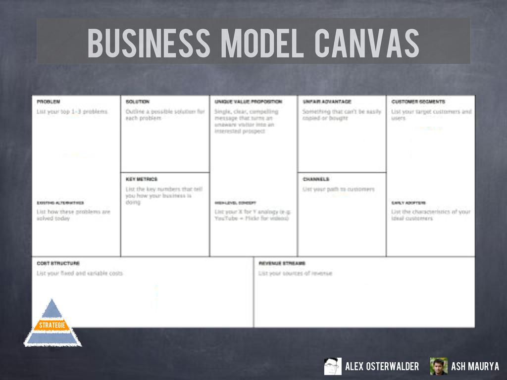 Business Model Canvas Ash Maurya Alex Osterwald...