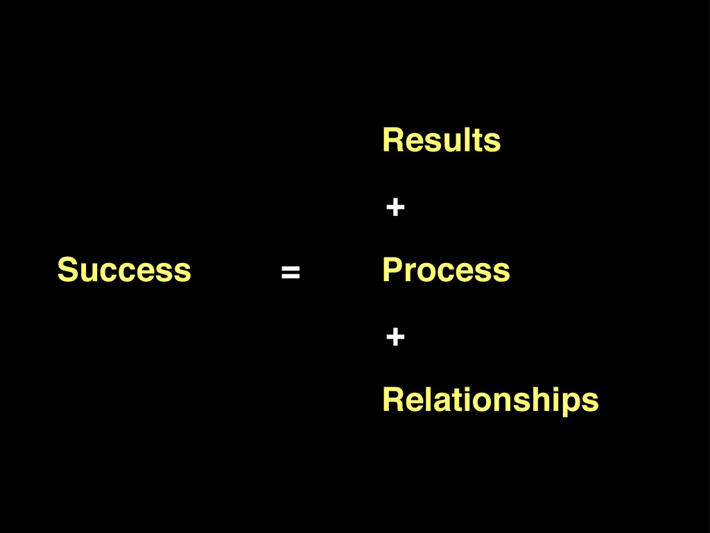 Success Results Process Relationships = + +