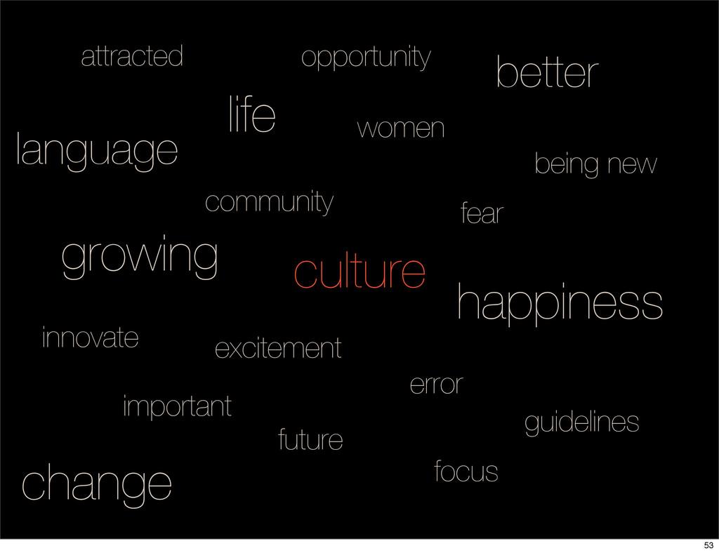 happiness excitement error fear community women...
