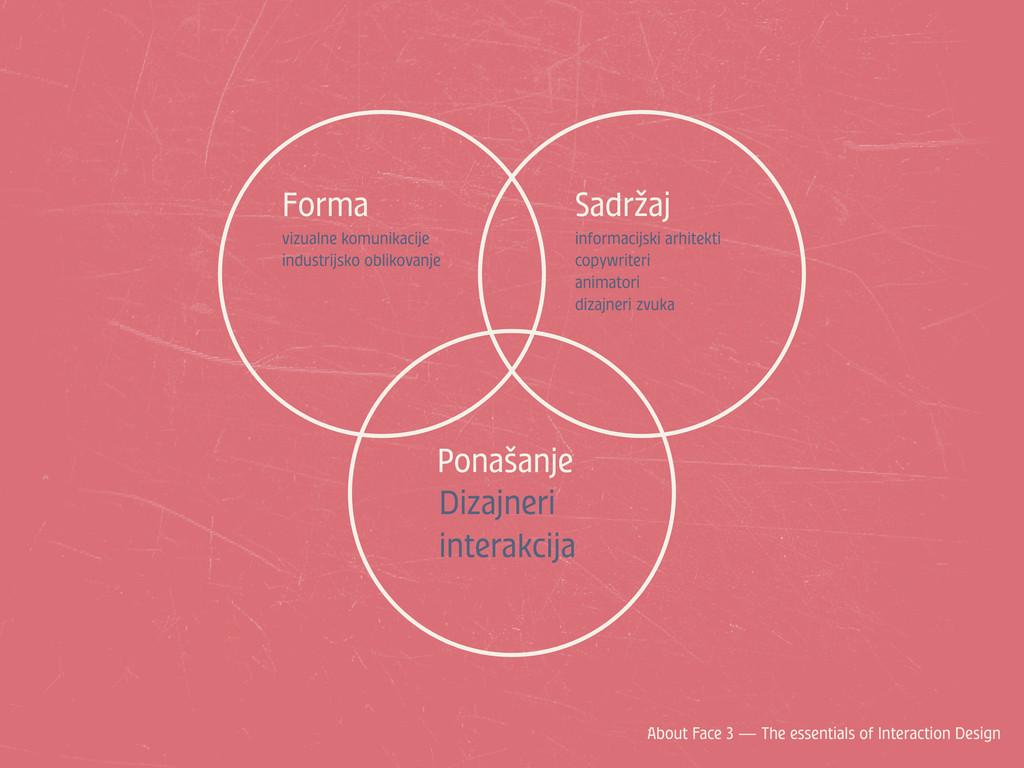 Forma vizualne komunikacije industrijsko obliko...