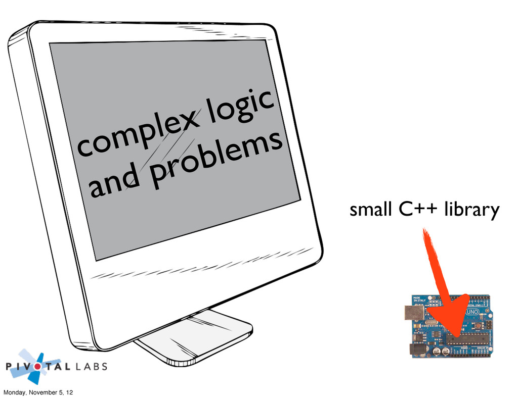 small C++ library complex logic and problems Mo...