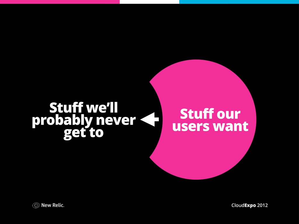 CloudExpo 2012 Stuff our users want Stuff we'll...