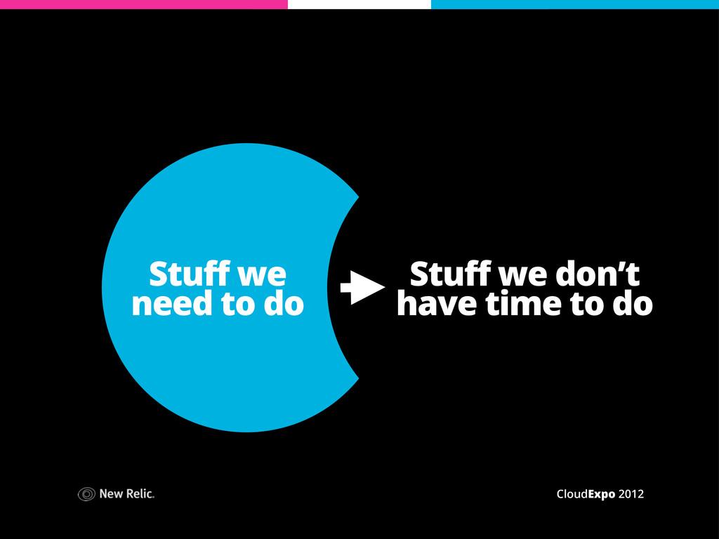 CloudExpo 2012 Stuff we need to do Stuff we don...