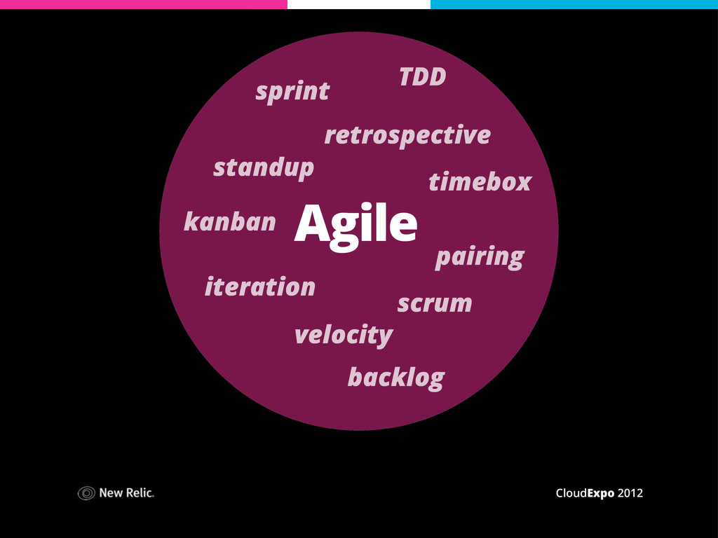 CloudExpo 2012 Agile velocity backlog retrospec...