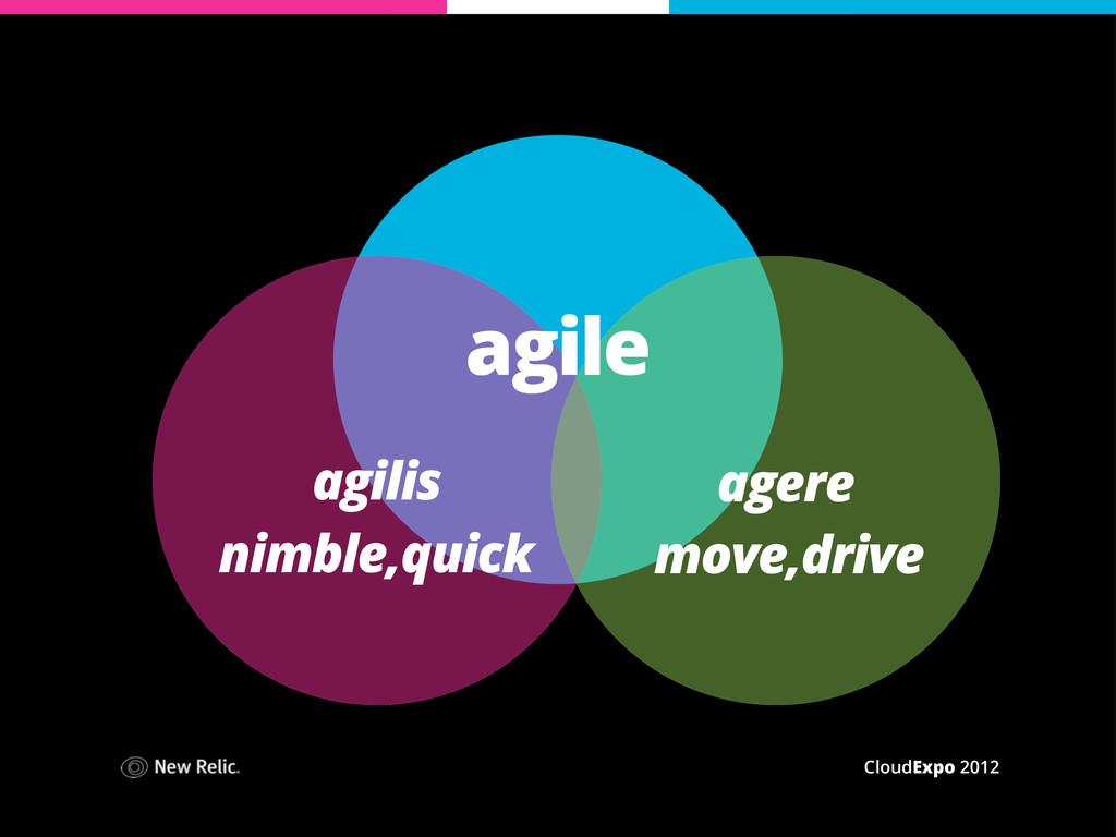 CloudExpo 2012 agilis nimble,quick agile agere ...