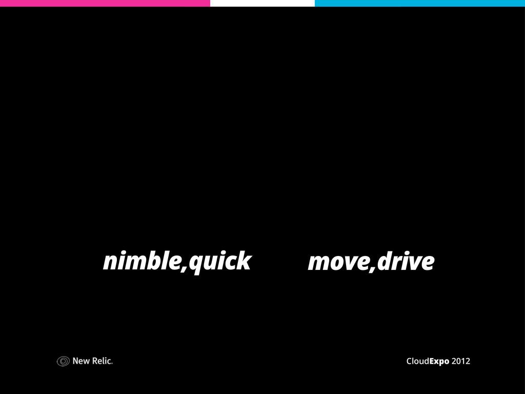 CloudExpo 2012 nimble,quick move,drive