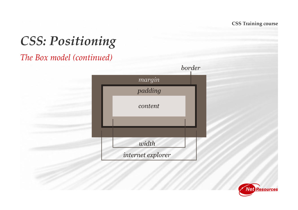 CSS Training course CSS: Positioning The Box mo...