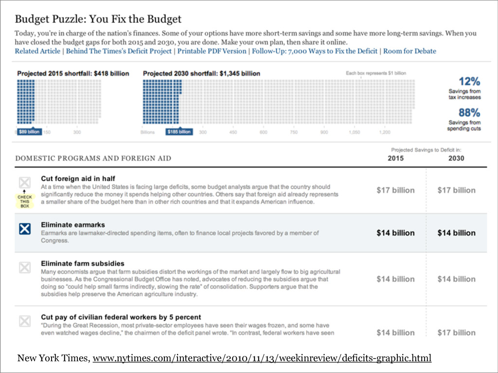 New York Times, www.nytimes.com/interactive/201...