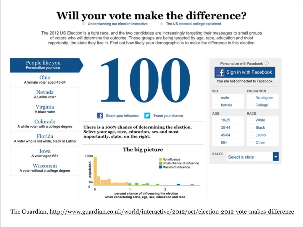 The Guardian, http://www.guardian.co.uk/world/i...