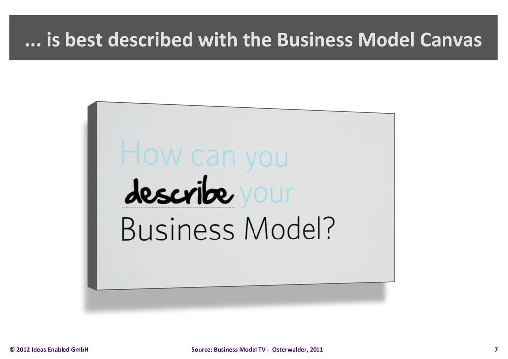7  Source: Business Model TV -‐...