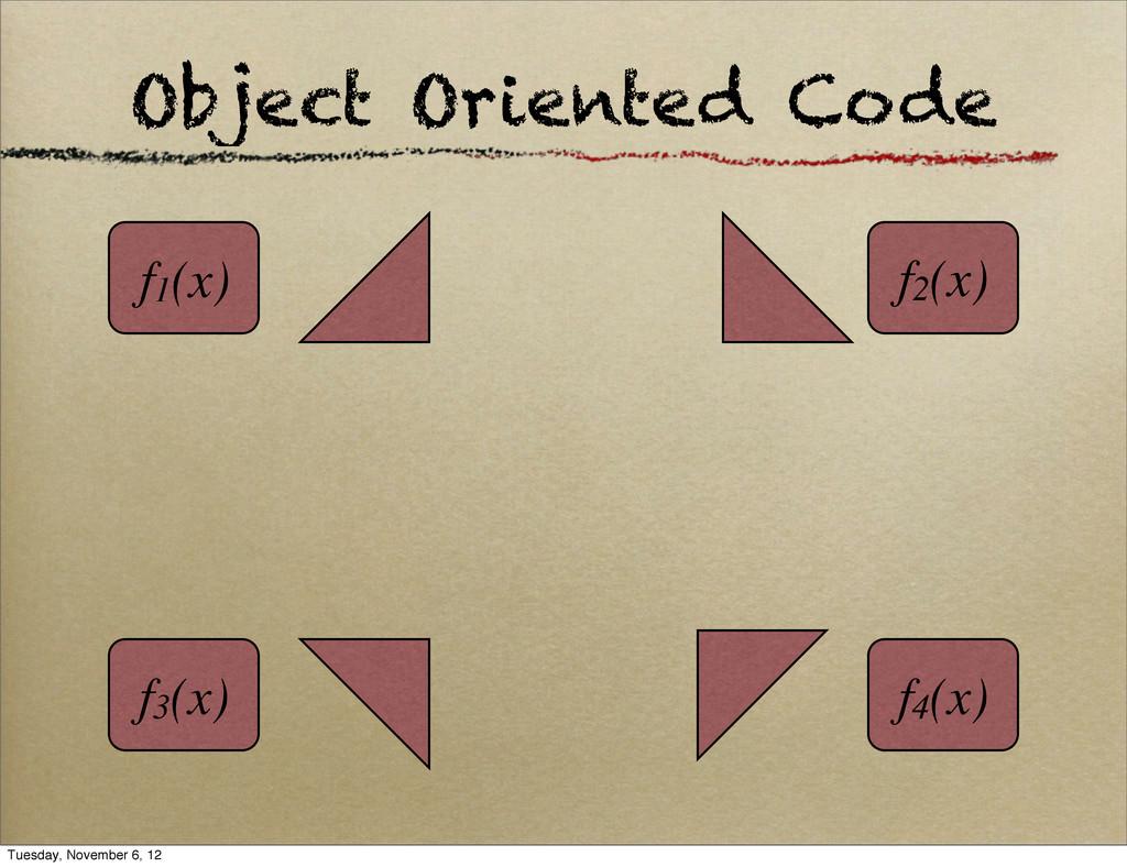 Object Oriented Code f1(x) f4(x) f3(x) f2(x) Tu...