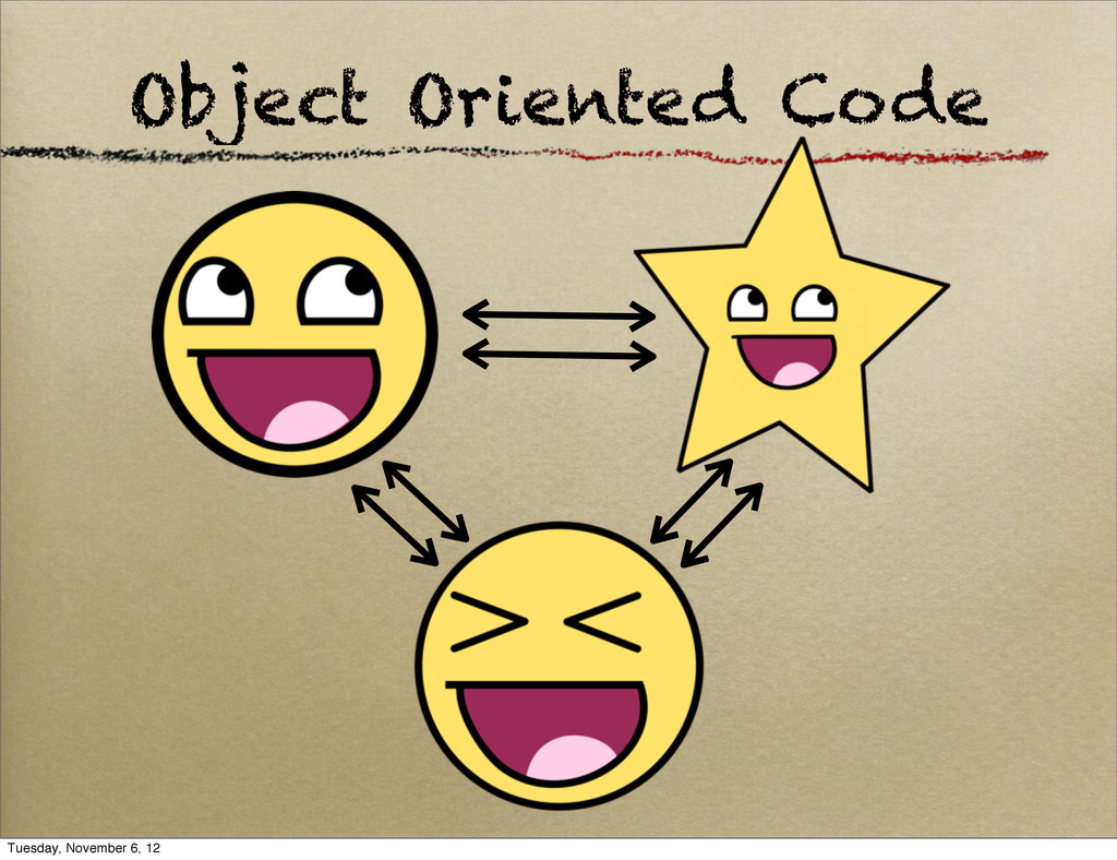 Object Oriented Code Tuesday, November 6, 12