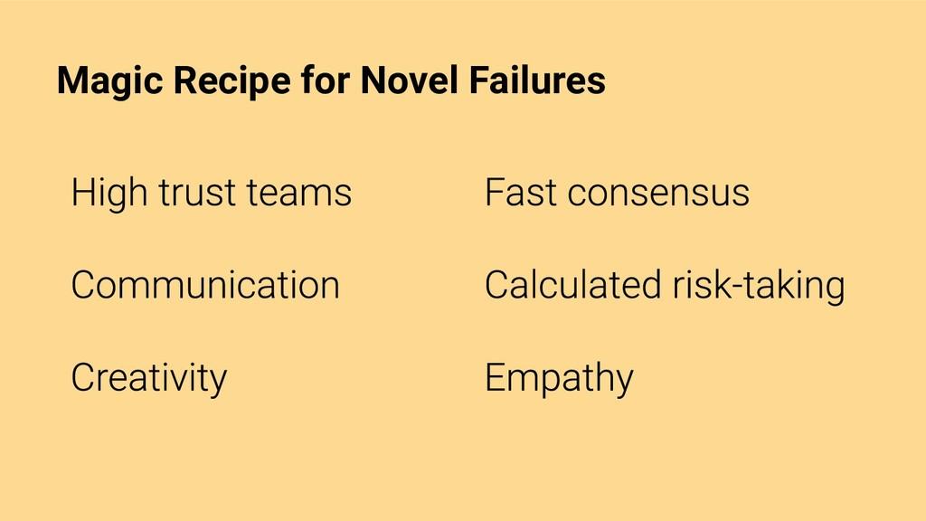Magic Recipe for Novel Failures