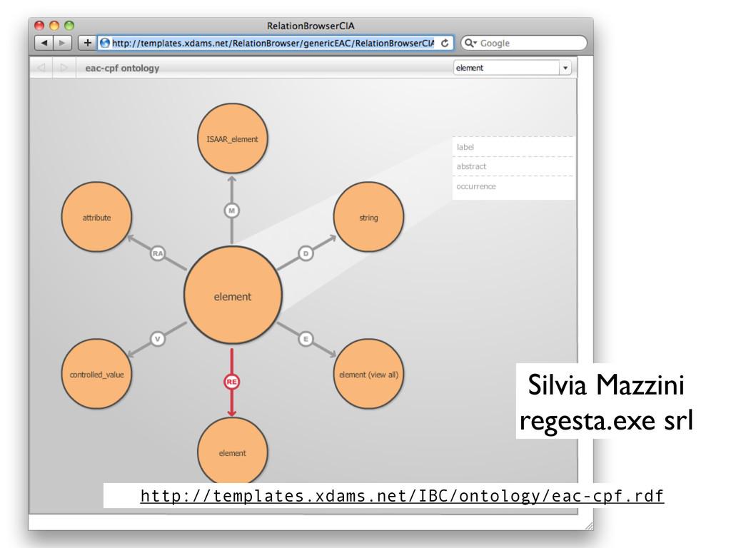 http://templates.xdams.net/IBC/ontology/eac-cpf...