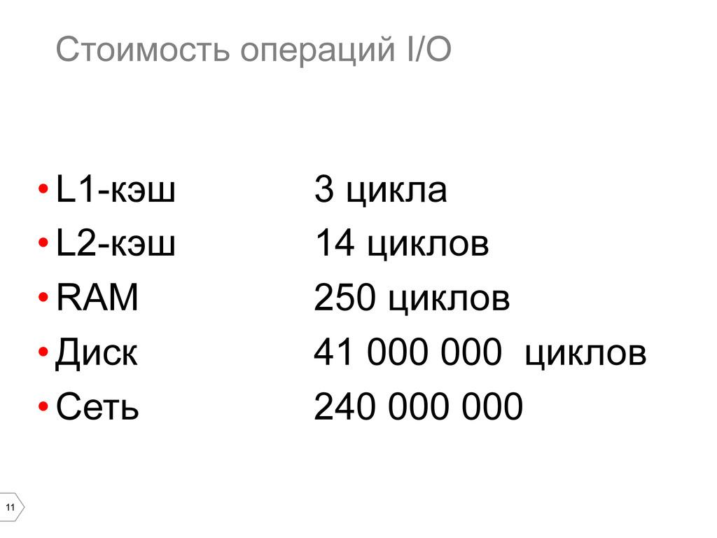11 Стоимость операций I/O •L1-кэш 3 цикла •L2...