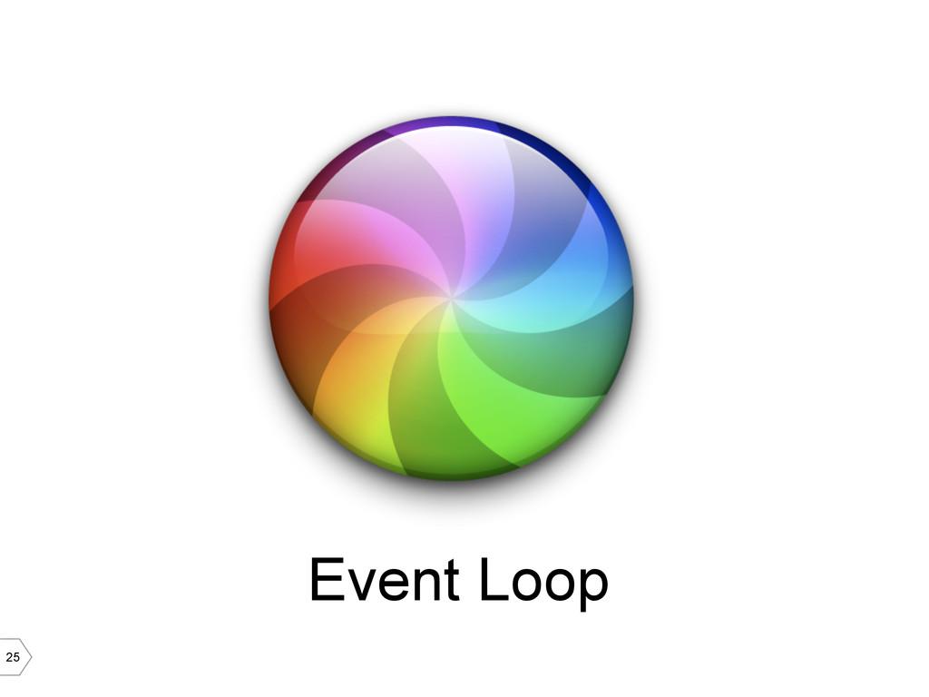 25 Event Loop