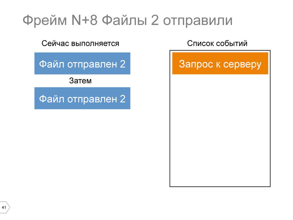 41 Фрейм N+8 Файлы 2 отправили Запрос к серверу...