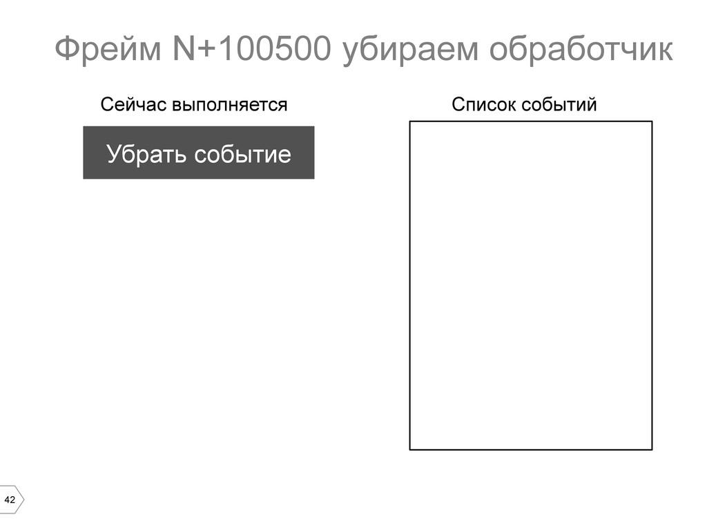 42 Фрейм N+100500 убираем обработчик Список соб...
