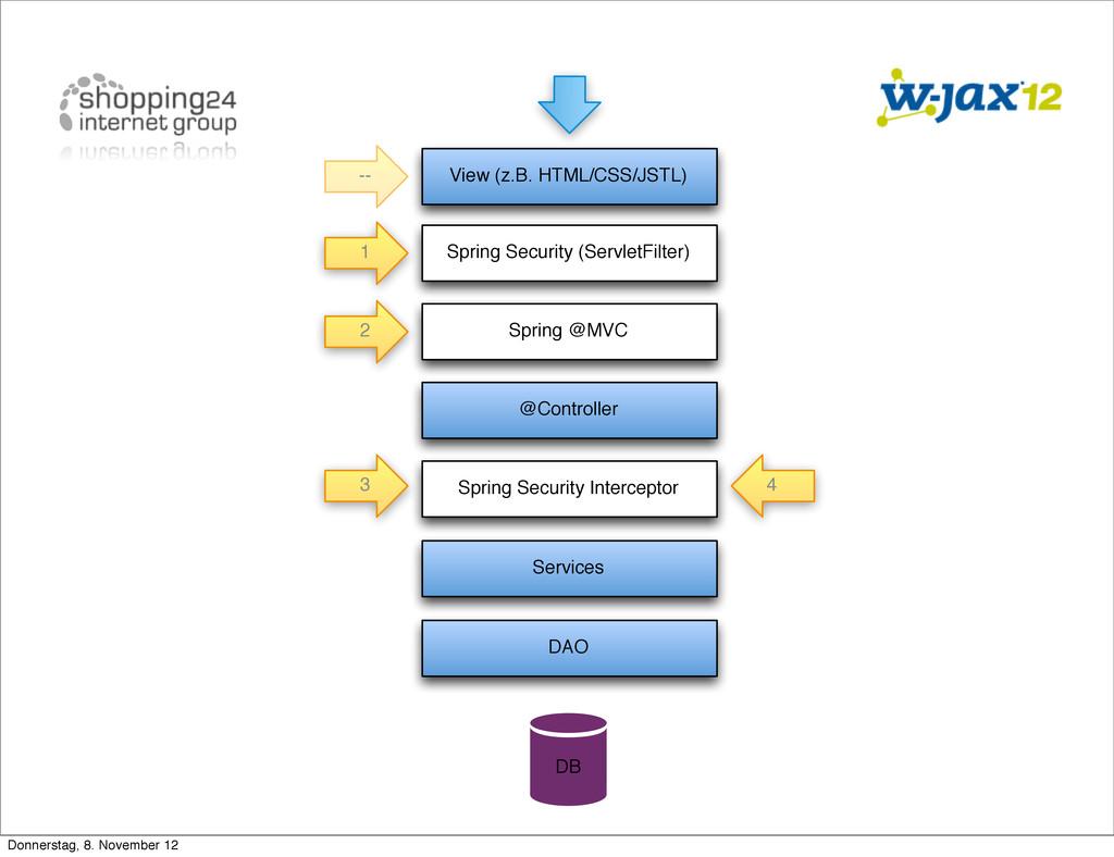 View (z.B. HTML/CSS/JSTL) Spring Security (Serv...