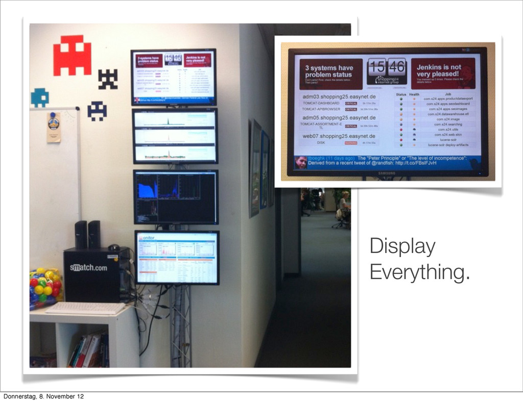 Display Everything. Donnerstag, 8. November 12