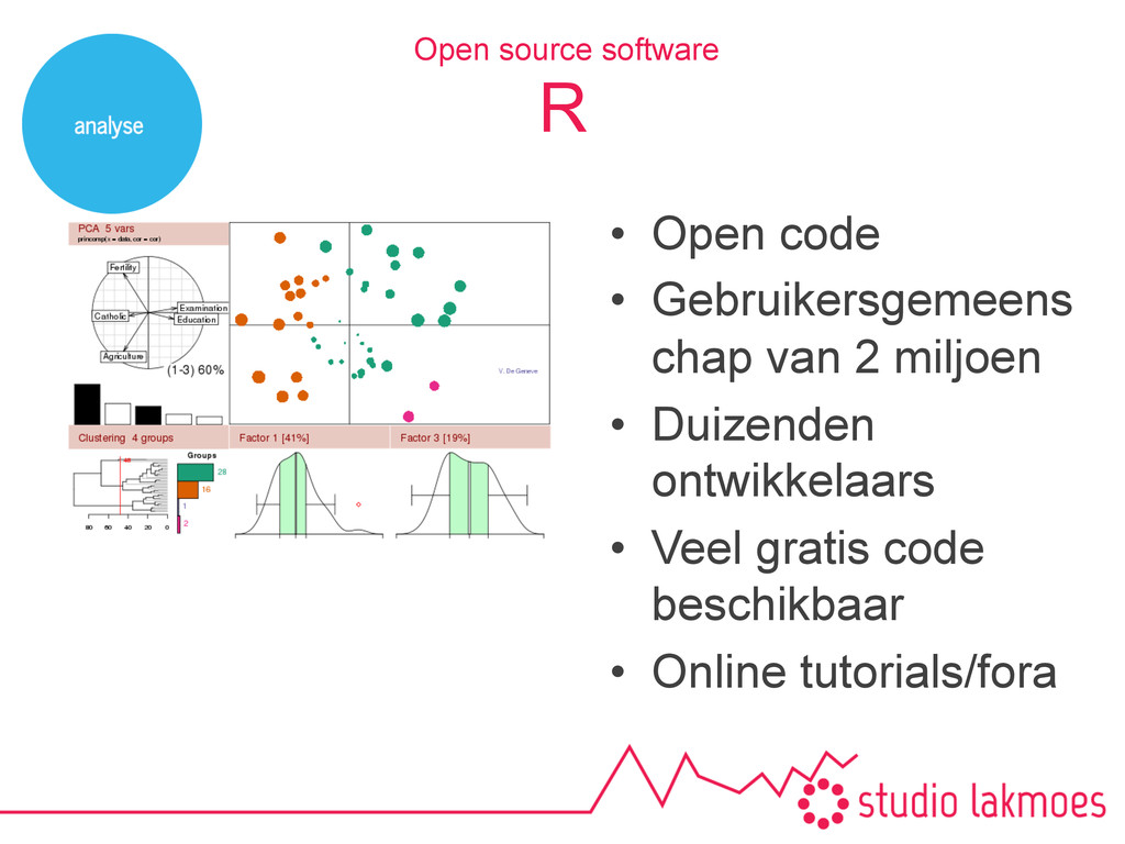 R Open source software • Open code • Gebruike...
