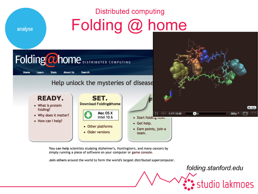 Folding @ home Distributed computing folding.st...