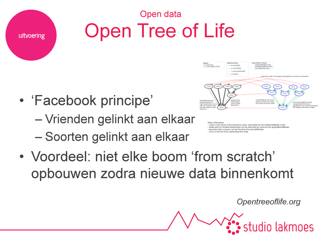 Open Tree of Life Opentreeoflife.org Open data ...