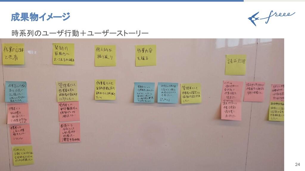 時系列のユーザ行動+ユーザーストーリー 24 成果物イメージ