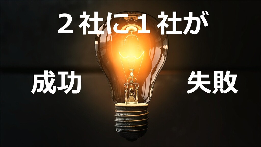 ©2019 3rd-Consulting 12 2社に1社が 成功 失敗