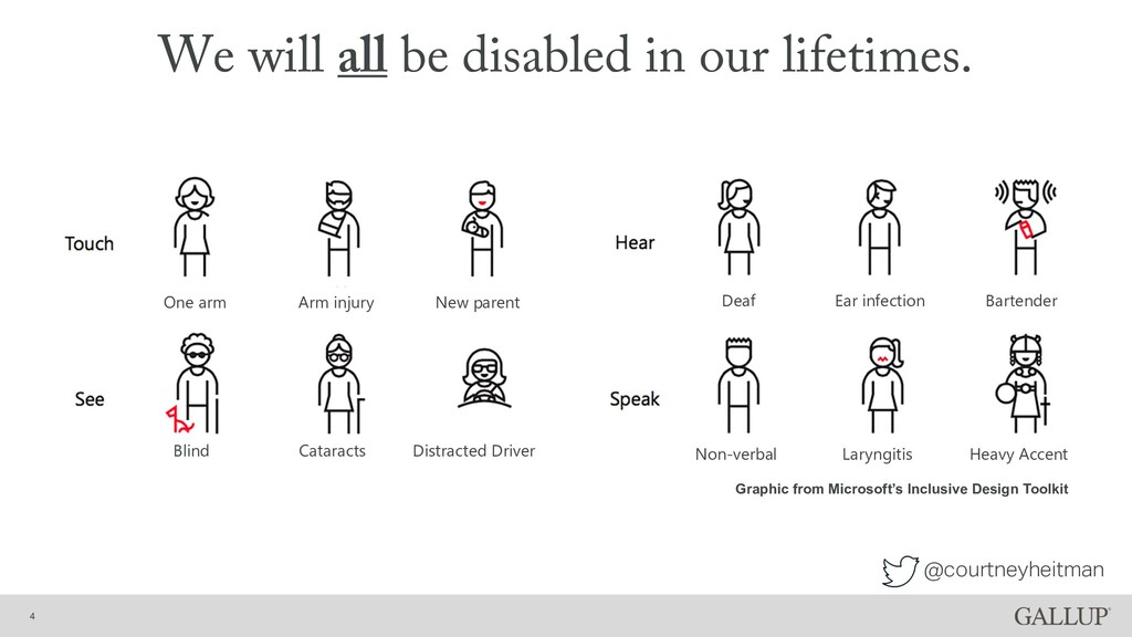 @courtneyheitman We will all be disabled in our...