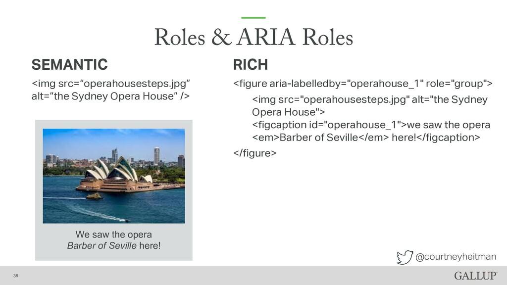 @courtneyheitman Roles & ARIA Roles RICH <figur...