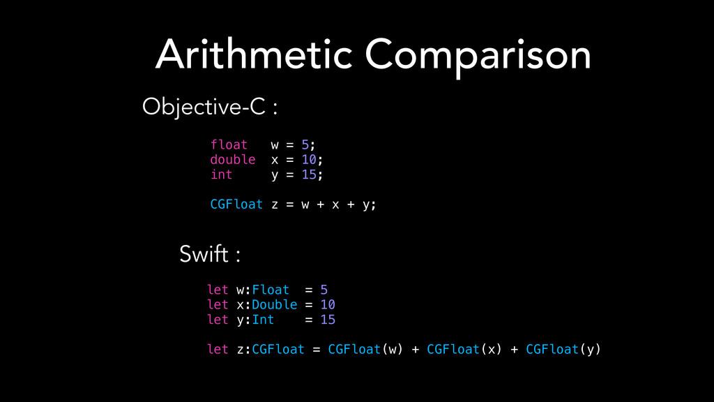 Arithmetic Comparison float w = 5; double x = 1...