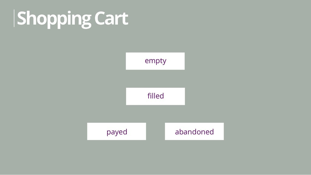 empty Shopping Cart Shopping Cart filled payed a...
