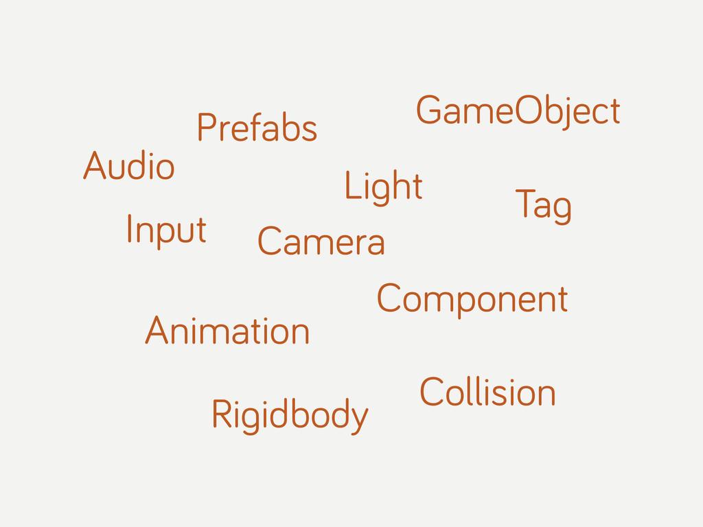 Prefabs Camera Light Animation GameObject Compo...