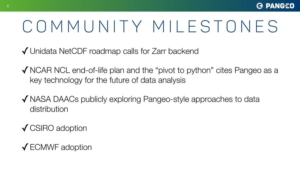 ✓Unidata NetCDF roadmap calls for Zarr backend ...