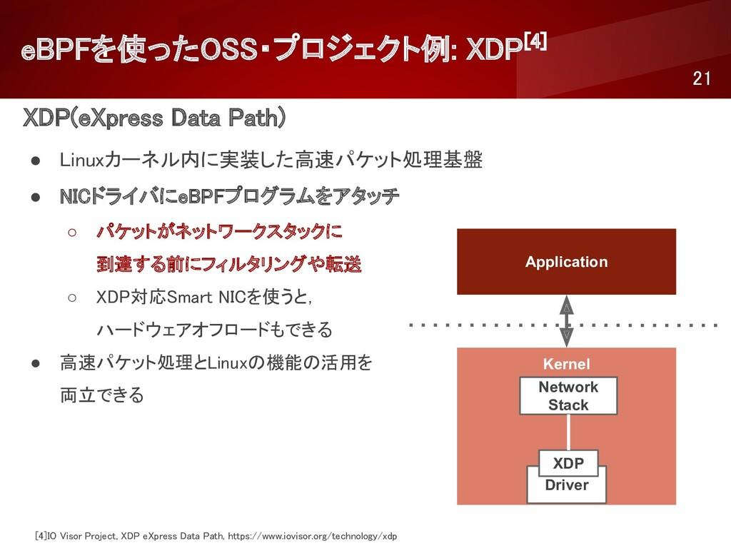 eBPFを使ったOSS・プロジェクト例: XDP[4] 21 XDP(eXpress Da...