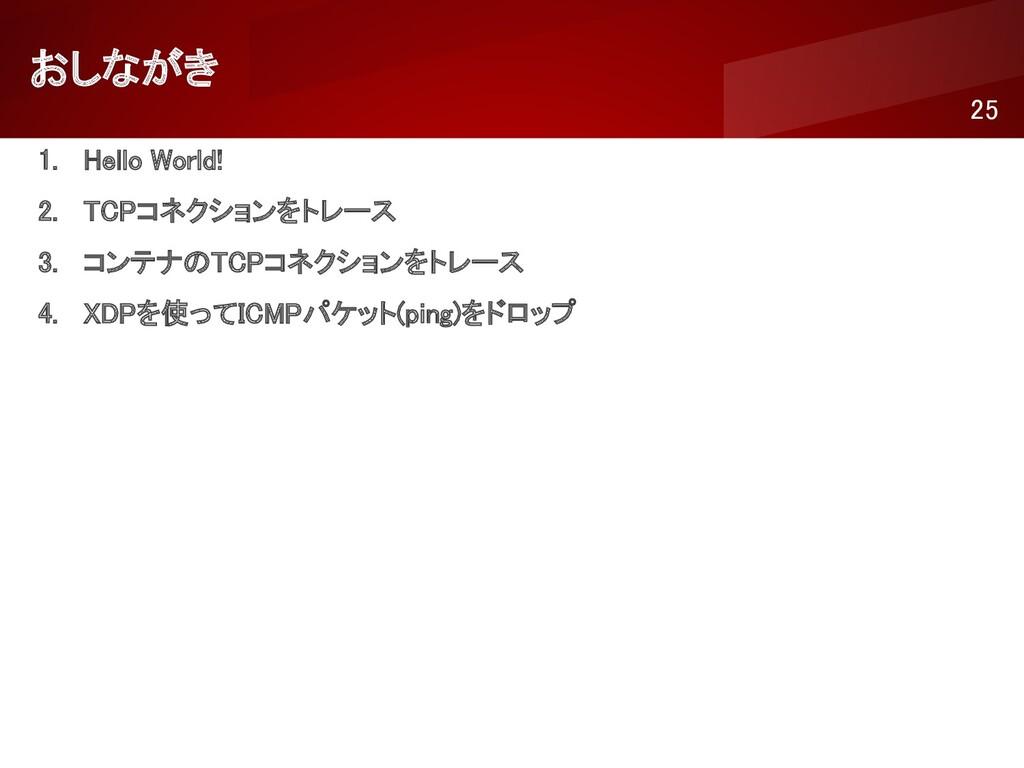 おしながき 25 1. Hello World! 2. TCPコネクションをトレース ...