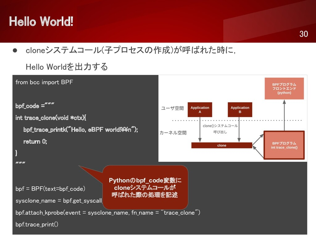 Hello World!  30 ● cloneシステムコール(子プロセスの作成)が呼ばれ...