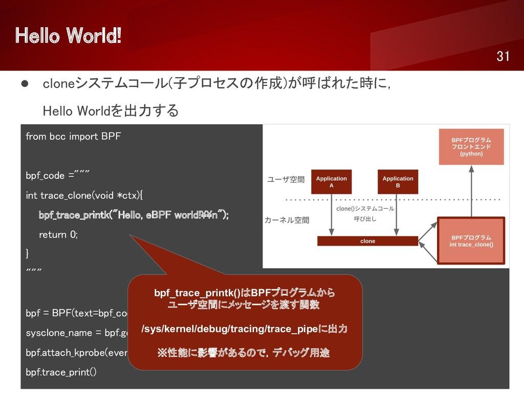Hello World!  31 ● cloneシステムコール(子プロセスの作成)が呼ばれ...