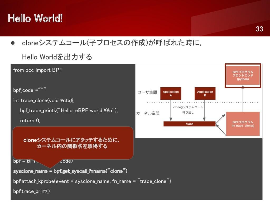 Hello World!  33 ● cloneシステムコール(子プロセスの作成)が呼ばれ...