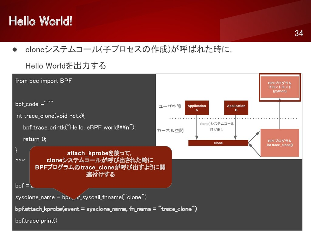 Hello World!  34 ● cloneシステムコール(子プロセスの作成)が呼ばれ...