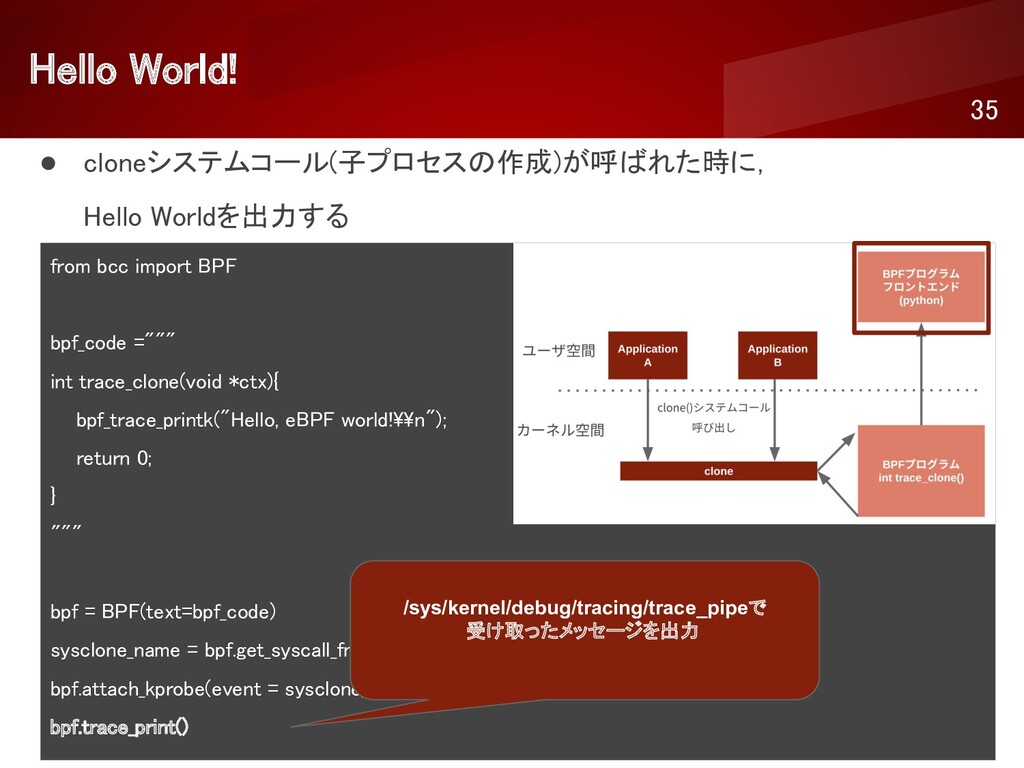 Hello World!  35 ● cloneシステムコール(子プロセスの作成)が呼ばれ...