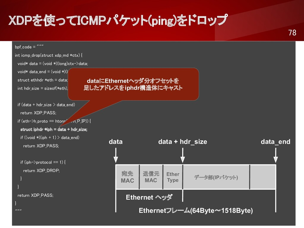 """XDPを使ってICMPパケット(ping)をドロップ 78 bpf_code = """"""""""""..."""