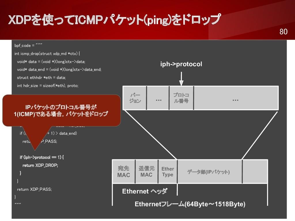 """XDPを使ってICMPパケット(ping)をドロップ 80 bpf_code = """"""""""""..."""