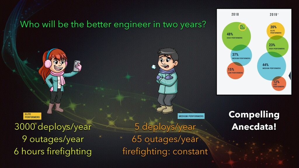 Who will be the better engineer in two years? 3...