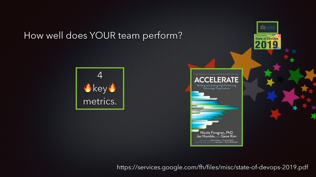 How well does YOUR team perform? https://servic...