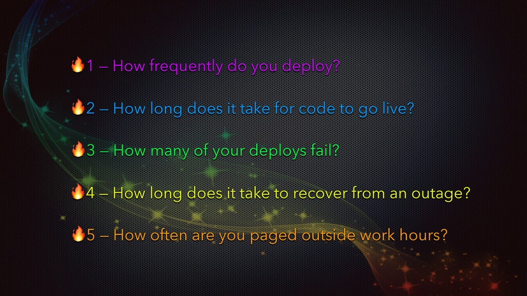 1 — How frequently do you deploy? 2 — How long ...
