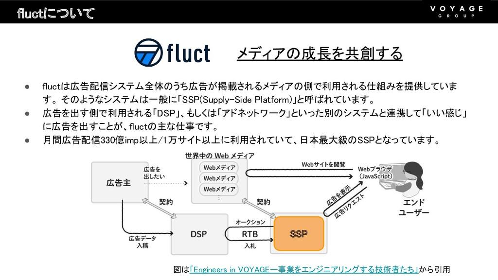 fluctについて ● fluctは広告配信システム全体のうち広告が掲載されるメディアの側で...