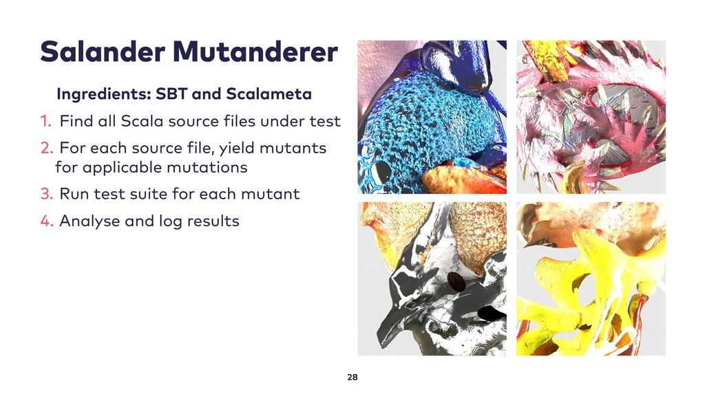 Salander Mutanderer 28 Ingredients: SBT and Sca...